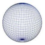 Simbolismo de… la esfera