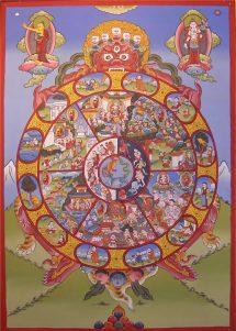 Nueva Acrópolis- Rueda del Samsara