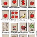 Viñeta filosófica: Filosofía simplificada